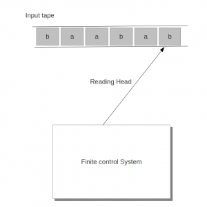 And approach automata finite a simple formal pdf languages