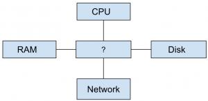 cloud-computing-questions-answers-baseline-measurements-q1