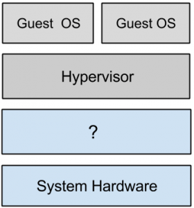 cloud-computing-questions-answers-hypervisors-1-q10