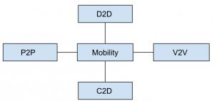 cloud-computing-questions-answers-virtualization-technologies-q1a