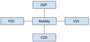 cloud-computing-questions-answers-virtualization-technologies-q1b