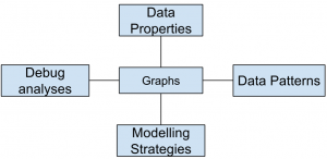 data-science-questions-answers-exploratory-graphs-q1