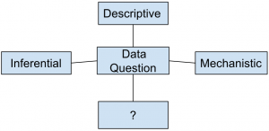 data-science-questions-answers-freshers-q1