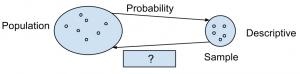 data-science-quiz-online-q9