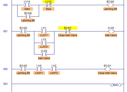 Plc Program To Control Level Of Series Tanks