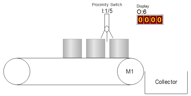 Plc Program For Counting Of Parts From Conveyor