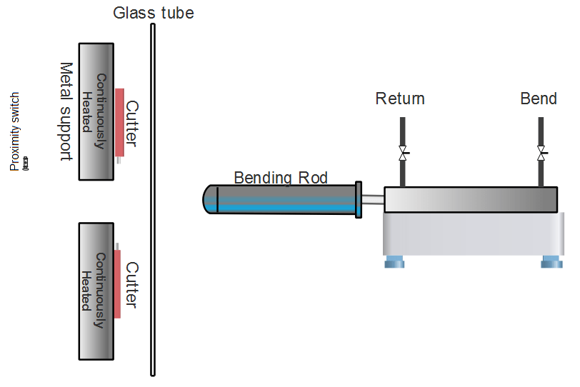 plc-program-heat-bend-glass-tubes-01