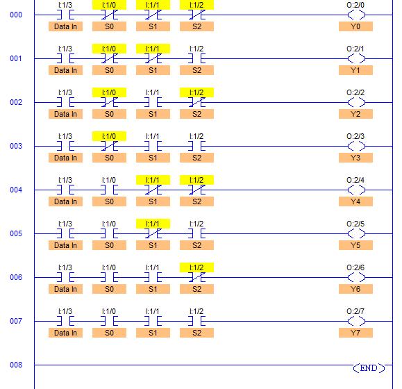 ladder diagram to obtain output plc-program-implement-1-8-demultiplexer-02