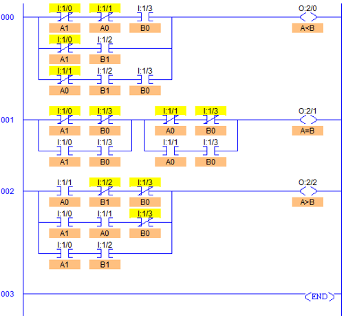 plc-program-implement-2-bit-magnitude-comparator-03
