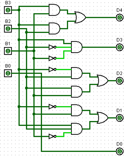 Block Diagram Bcd Adder: PLC Program To Implement Binary To BCD Converter