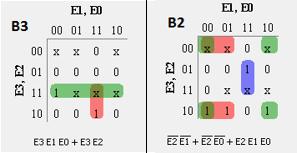 plc-program-implement-excess-3-bcd-conversion-01