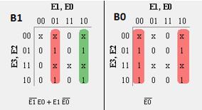 plc-program-implement-excess-3-bcd-conversion-02