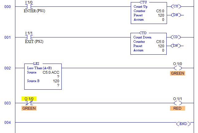 plc-program-maintain-capacity-particular-classroom-01