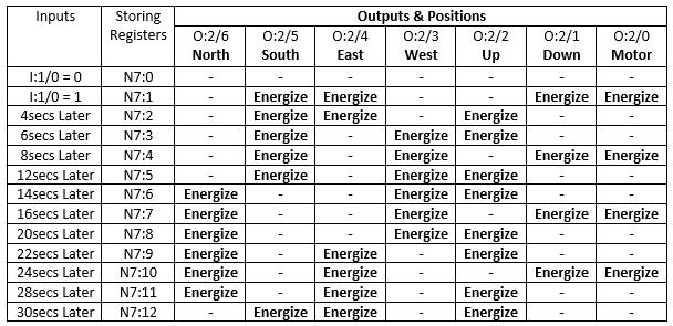 plc-program-operate-screwing-parts-04