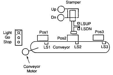 plc-program-operate-stamping-parts-01