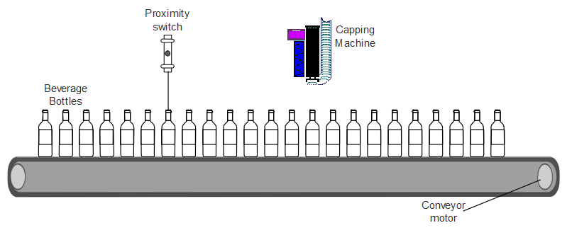 plc-program-perform-capping-beverage-bottles-01