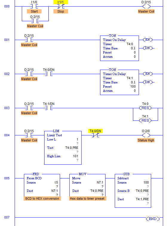PLC Program to Perform Pulse Width Modulation - Sanfoundry