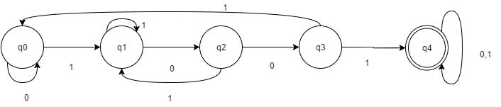 automata-theory-questions-answers-equivalence-nfa-dfa-q4