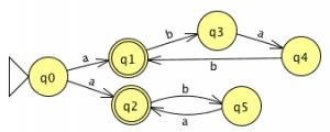 compilers-questions-answers-non-deterministic-finite-automata-1-q1a