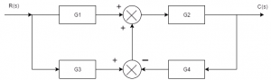 Algebra block diagram control systems questions and answers control systems questions answers block diagram algebra q1 ccuart Gallery