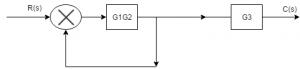 control-systems-questions-answers-block-diagram-algebra-q2