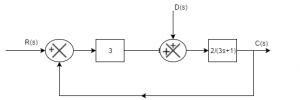 Algebra block diagram control systems questions and answers control systems questions answers block diagram algebra q3 ccuart Gallery
