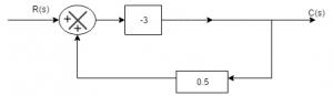 Algebra block diagram control systems questions and answers control systems questions answers block diagram algebra q4 ccuart Gallery