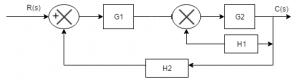 control-systems-questions-answers-block-diagram-algebra-q9