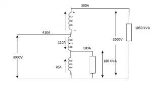 electrical-machines-problems-q1a