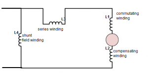 electrical-machines-questions-answers-dc-machine-mmf-flux-density-q11a