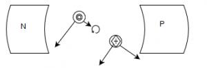 electrical-machines-questions-answers-dc-machine-torque-q1b