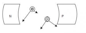 electrical-machines-questions-answers-dc-machine-torque-q1c