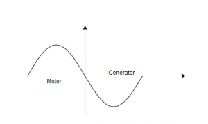 electrical-machines-questions-answers-power-angle-characteristics-synchronous-machines-q1a
