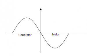 electrical-machines-questions-answers-power-angle-characteristics-synchronous-machines-q1c