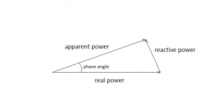 instrumentation-transducers-question-answers-phase-angle-measurement-q8