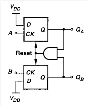 vlsi-questions-answers-phase-lock-loops-q12c