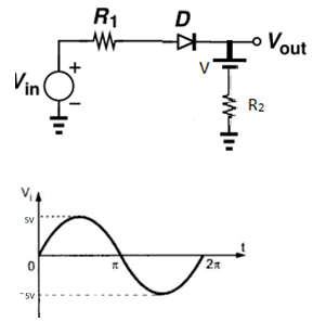 analog-circuits-interview-questions-answers-experienced-q1