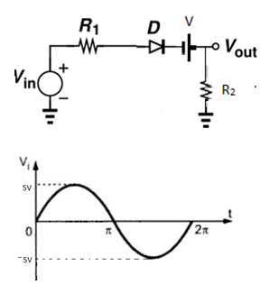analog-circuits-interview-questions-answers-experienced-q3a
