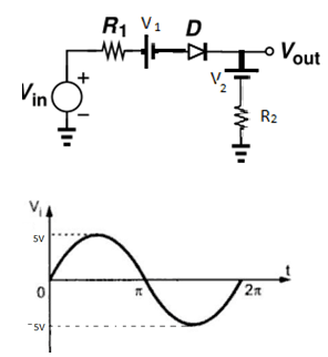 analog-circuits-interview-questions-answers-experienced-q8