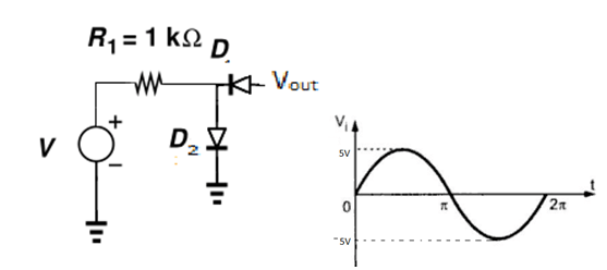 analog circuits test