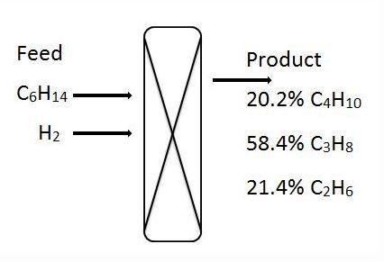 chemical-process-calculation-questions-answers-element-material-balances-q1