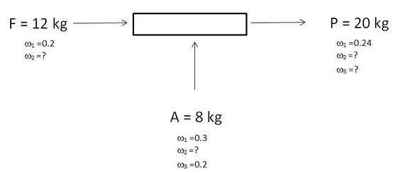 chemical-process-calculation-questions-answers-material-balances-i-q8