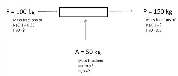 chemical-process-calculation-questions-answers-material-balances-iv-q1