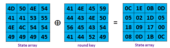 cryptography-puzzles-q2