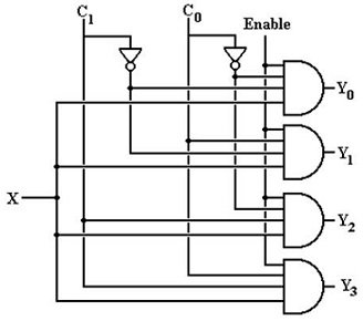 Digital Electronic Circuits Multiple Choice Questions and