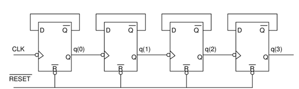 Counter ICs - Digital Circuits Questions and Answers - Sanfoundry