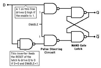 digital-circuits-questions-answers-d-flip-flop-q6