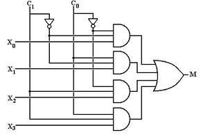 Multiplexers - Digital Circuits Questions and Answers