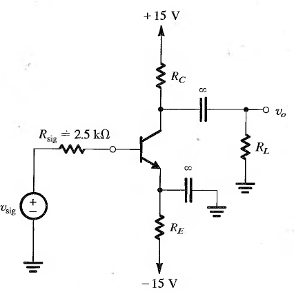 BJT Amplifier Configuration Basics Electronic Devices and Circuits