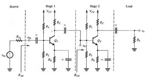 bjt amplifier circuits biasing questions and answers sanfoundry